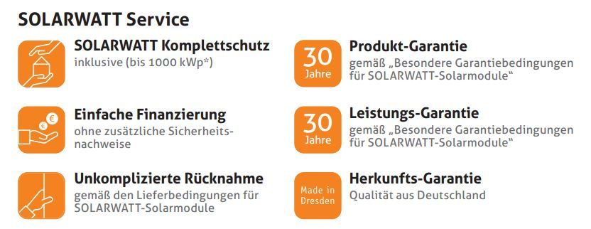 Solarwatt Service